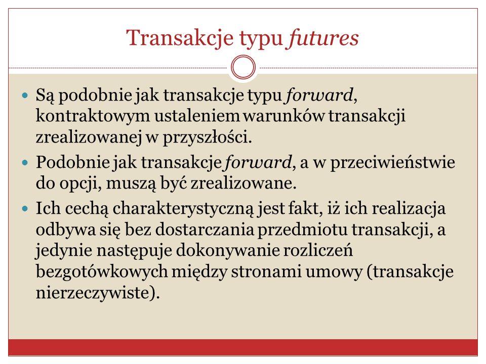Transakcje typu futures