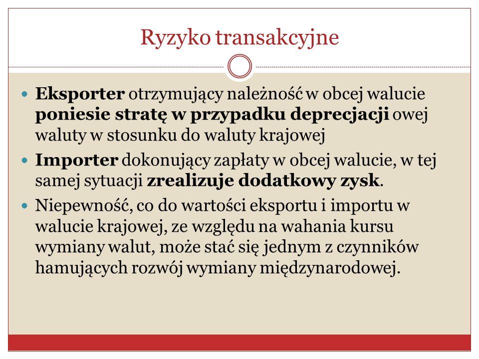 Ryzyko transakcyjne Eksporter otrzymujący należność w obcej walucie poniesie stratę w przypadku deprecjacji owej waluty w stosunku do waluty krajowej.