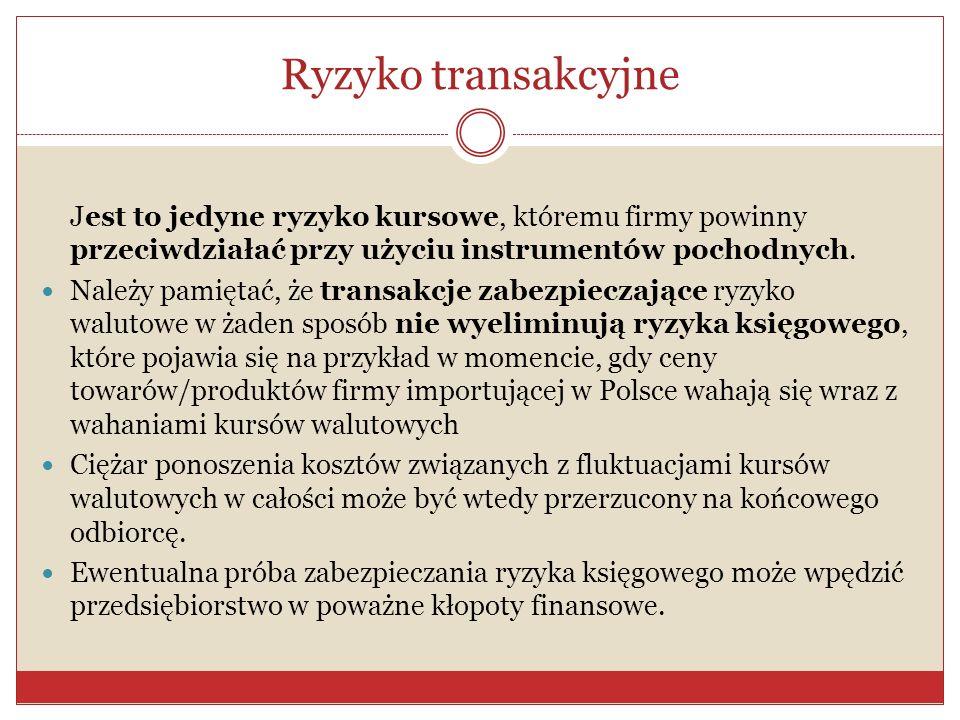 Ryzyko transakcyjne Jest to jedyne ryzyko kursowe, któremu firmy powinny przeciwdziałać przy użyciu instrumentów pochodnych.