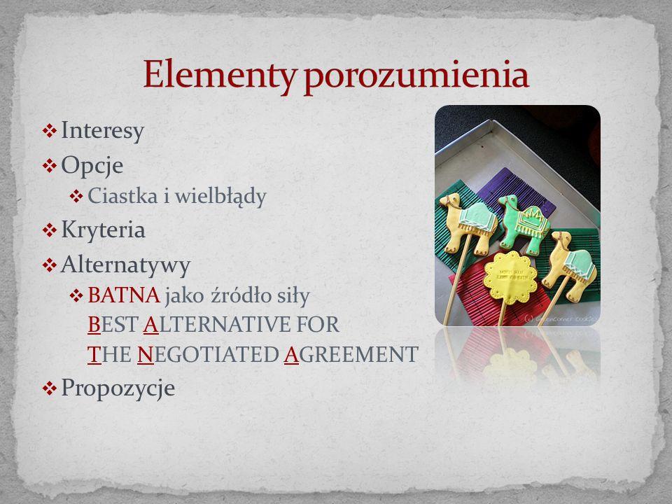 Elementy porozumienia