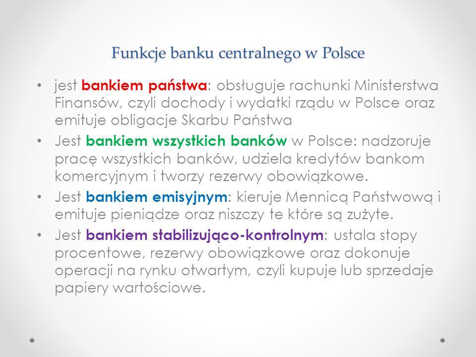 Funkcje banku centralnego w Polsce