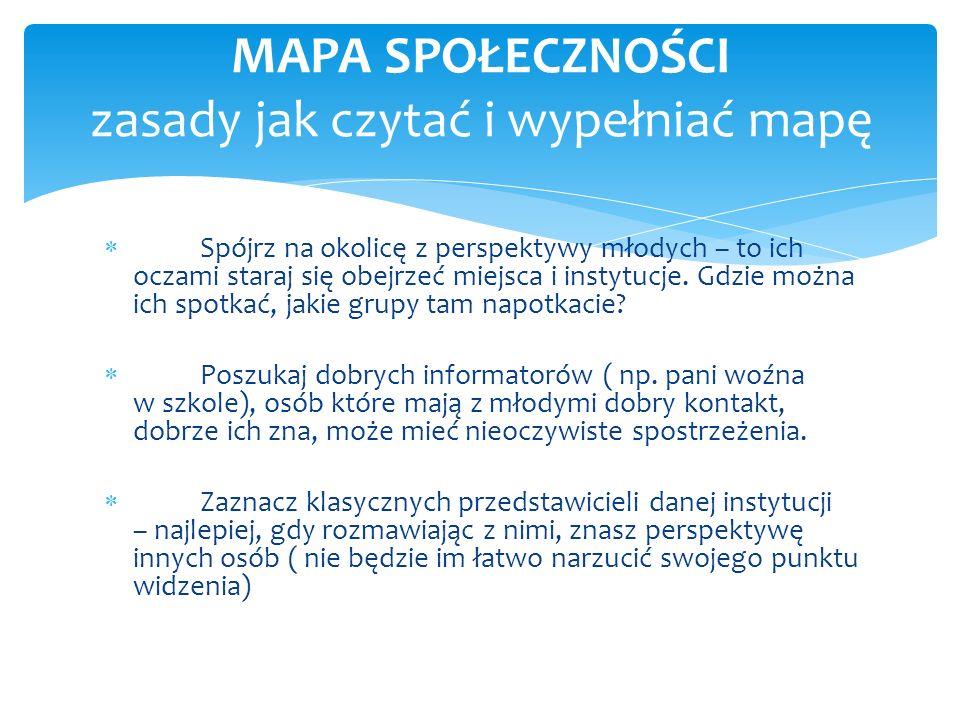 MAPA SPOŁECZNOŚCI zasady jak czytać i wypełniać mapę