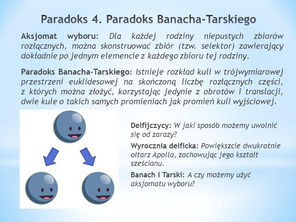 Paradoks 4. Paradoks Banacha-Tarskiego