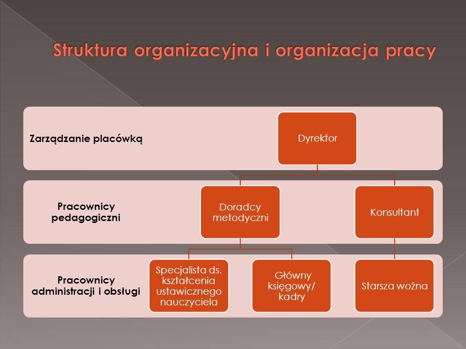 Struktura organizacyjna i organizacja pracy