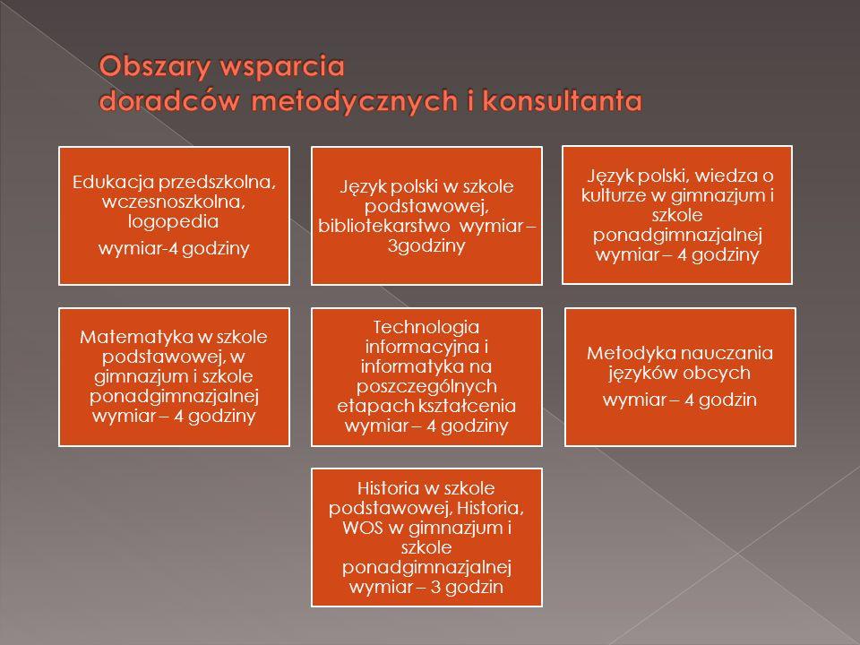 Obszary wsparcia doradców metodycznych i konsultanta