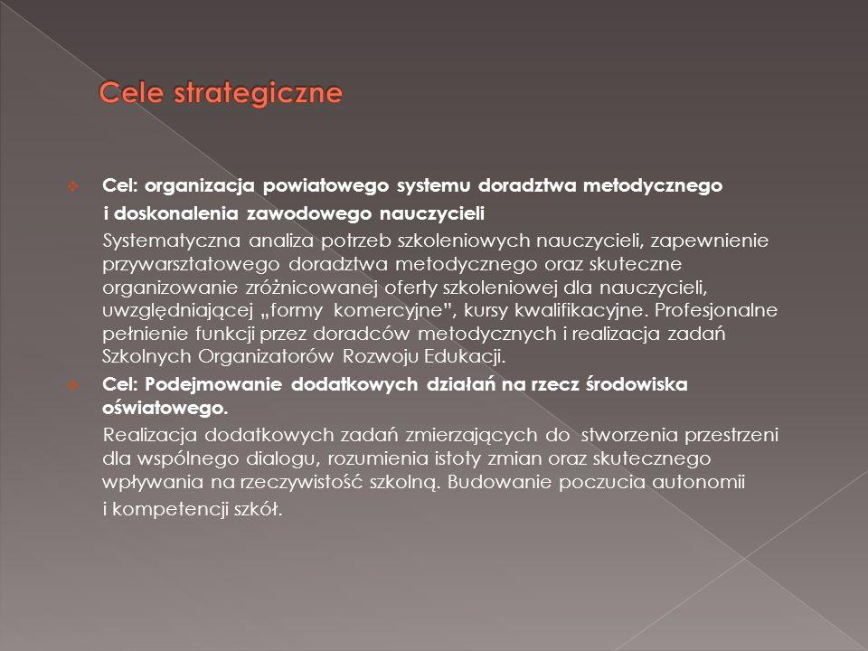 Cele strategiczne Cel: organizacja powiatowego systemu doradztwa metodycznego. i doskonalenia zawodowego nauczycieli.