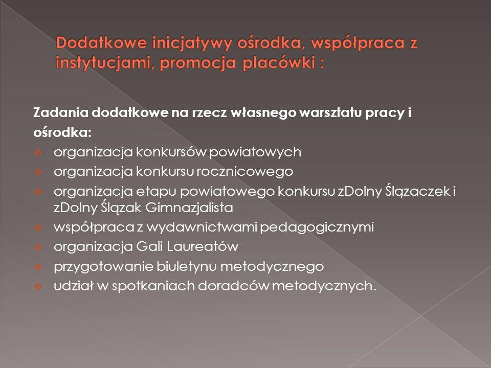 Dodatkowe inicjatywy ośrodka, współpraca z instytucjami, promocja placówki :