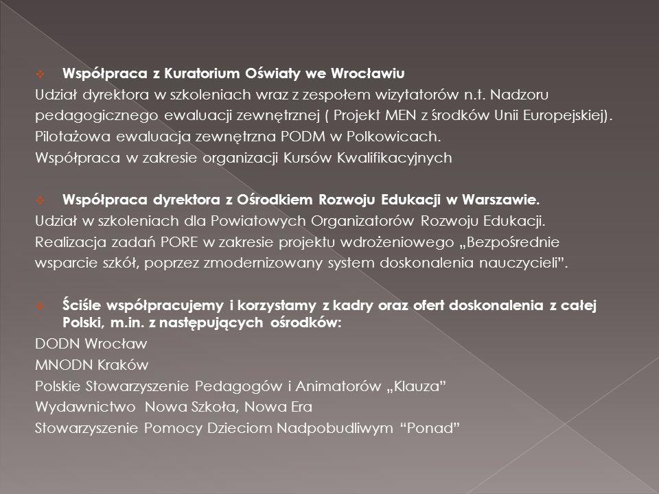 Współpraca z Kuratorium Oświaty we Wrocławiu