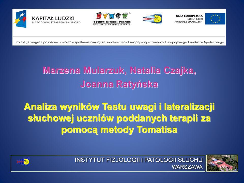 Marzena Mularzuk, Natalia Czajka,