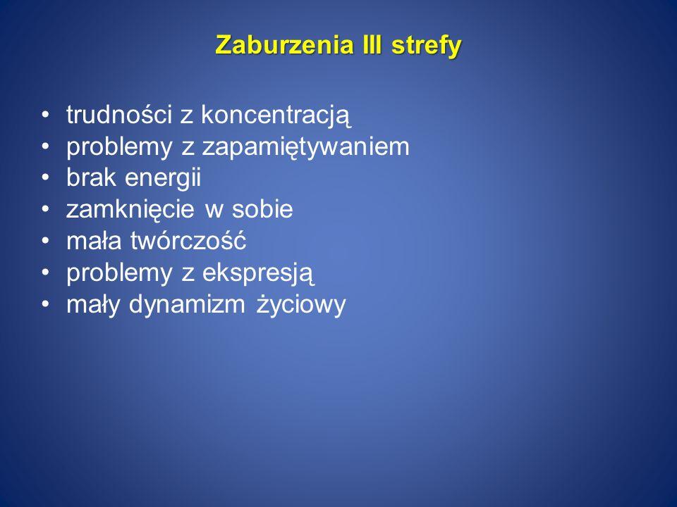 Zaburzenia III strefy trudności z koncentracją. problemy z zapamiętywaniem. brak energii. zamknięcie w sobie.