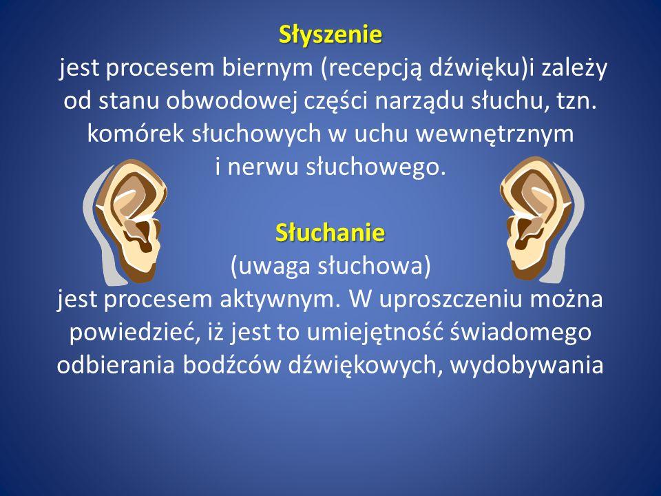 Słyszenie jest procesem biernym (recepcją dźwięku)i zależy od stanu obwodowej części narządu słuchu, tzn.