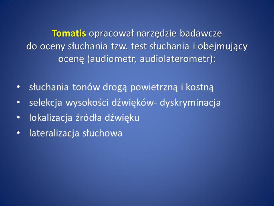 Tomatis opracował narzędzie badawcze do oceny słuchania tzw