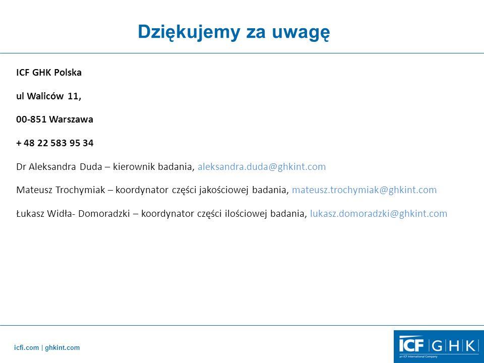 Dziękujemy za uwagę ICF GHK Polska ul Waliców 11, 00-851 Warszawa
