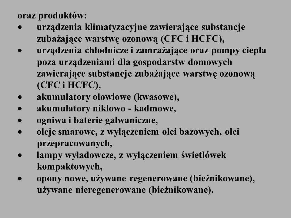 oraz produktów: · urządzenia klimatyzacyjne zawierające substancje zubażające warstwę ozonową (CFC i HCFC), · urządzenia chłodnicze i zamrażające oraz pompy ciepła poza urządzeniami dla gospodarstw domowych zawierające substancje zubażające warstwę ozonową (CFC i HCFC), · akumulatory ołowiowe (kwasowe), · akumulatory niklowo - kadmowe, · ogniwa i baterie galwaniczne, · oleje smarowe, z wyłączeniem olei bazowych, olei przepracowanych, · lampy wyładowcze, z wyłączeniem świetlówek kompaktowych, · opony nowe, używane regenerowane (bieżnikowane), używane nieregenerowane (bieżnikowane).
