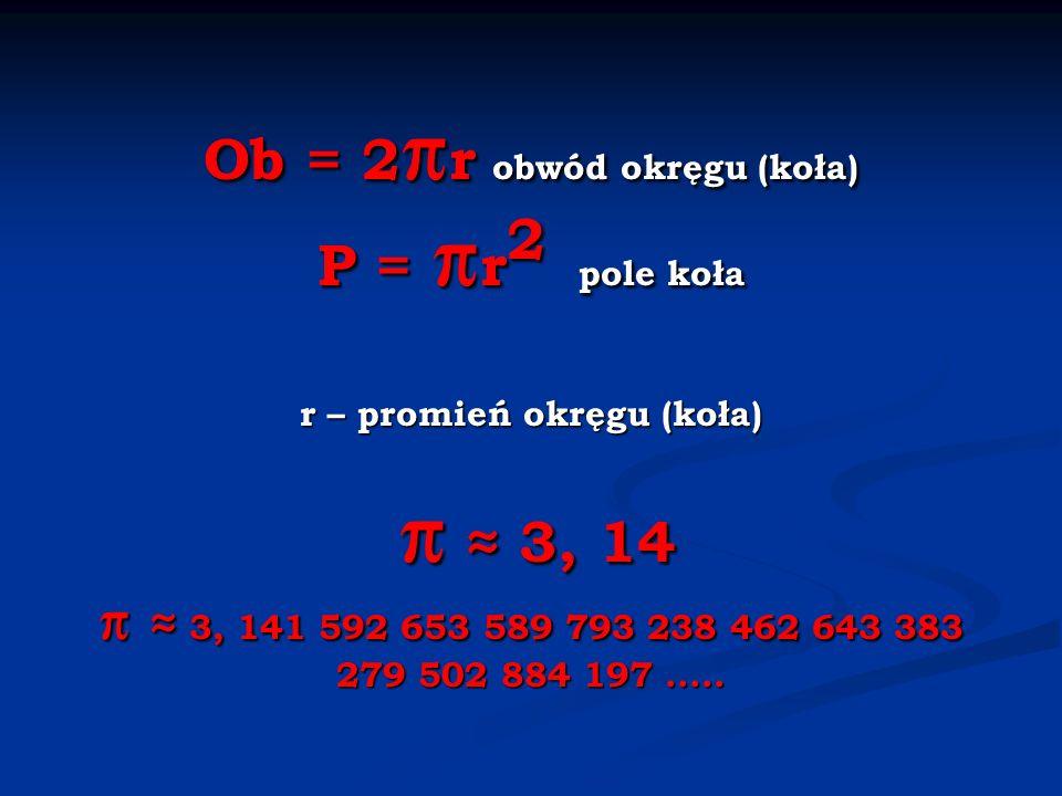 Ob = 2r obwód okręgu (koła) P = r2 pole koła r – promień okręgu (koła)  ≈ 3, 14  ≈ 3, 141 592 653 589 793 238 462 643 383 279 502 884 197 .....