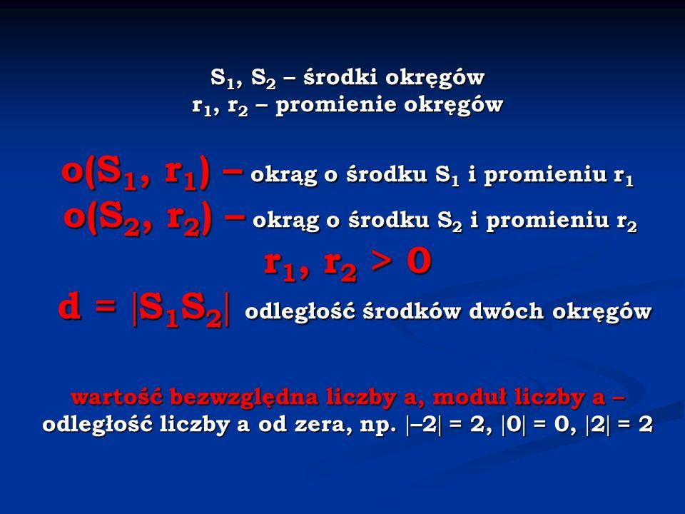 S1, S2 – środki okręgów r1, r2 – promienie okręgów o(S1, r1) – okrąg o środku S1 i promieniu r1 o(S2, r2) – okrąg o środku S2 i promieniu r2 r1, r2 > 0 d = S1S2 odległość środków dwóch okręgów wartość bezwzględna liczby a, moduł liczby a – odległość liczby a od zera, np.