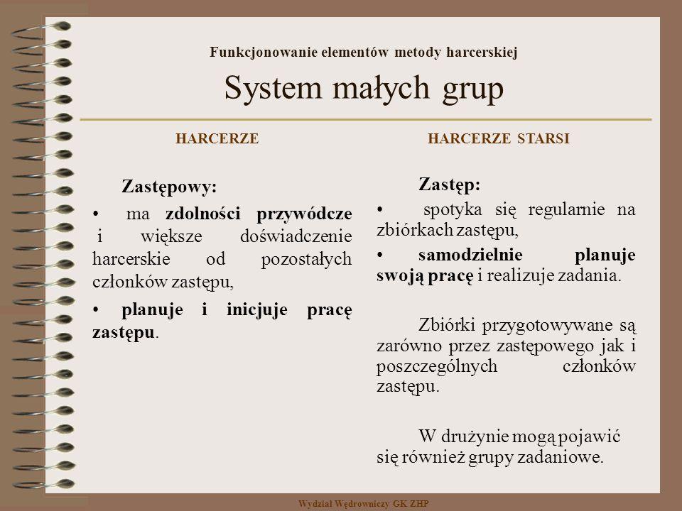 Funkcjonowanie elementów metody harcerskiej System małych grup