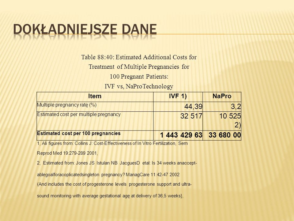 Dokładniejsze dane Table 88:40: Estimated Additional Costs for. Treatment of Multiple Pregnancies for.