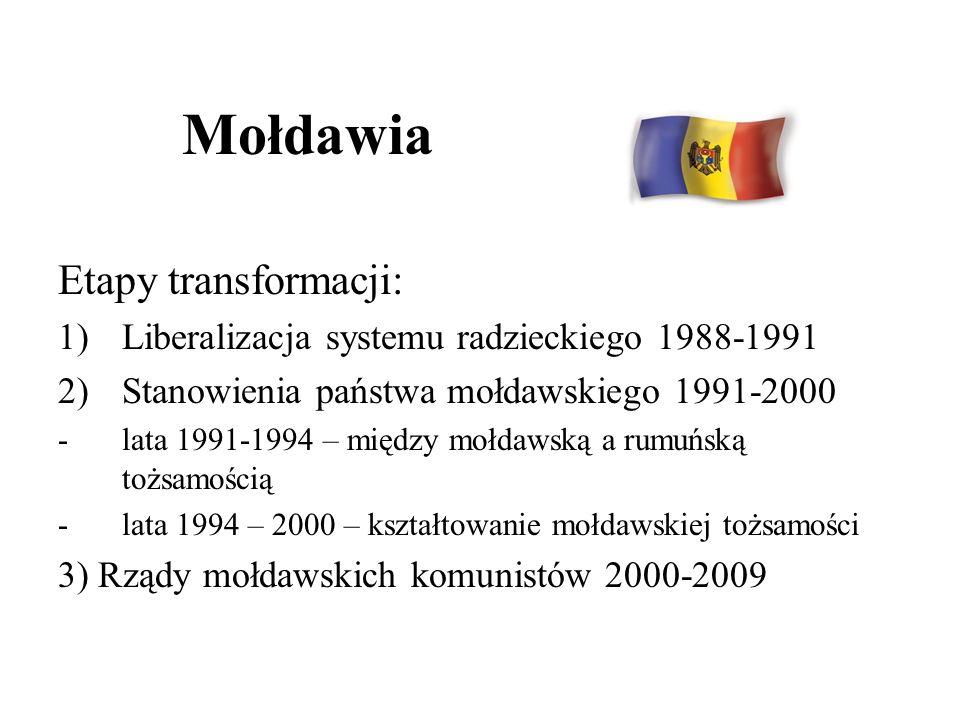 Mołdawia Etapy transformacji:
