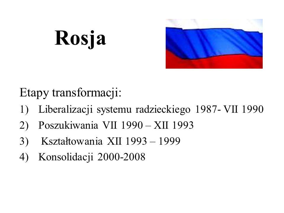 Rosja Etapy transformacji: