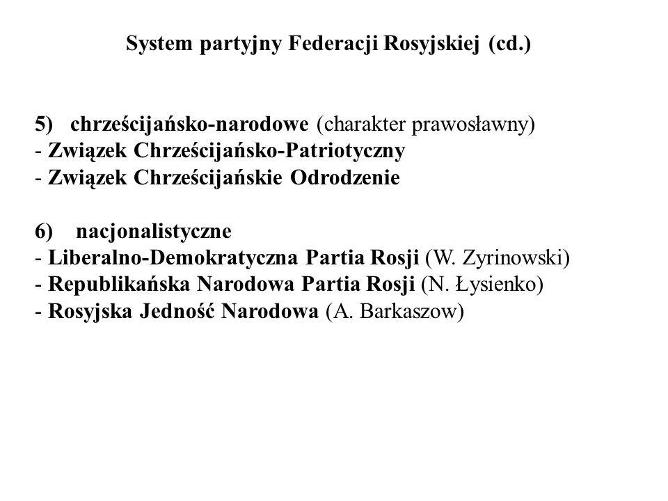 System partyjny Federacji Rosyjskiej (cd.)
