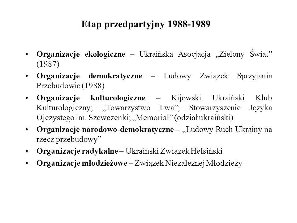 """Etap przedpartyjny 1988-1989 Organizacje ekologiczne – Ukraińska Asocjacja """"Zielony Świat (1987)"""