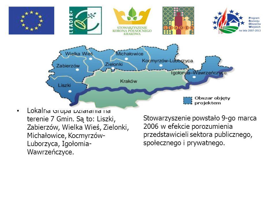 Lokalna Grupa Działania na terenie 7 Gmin