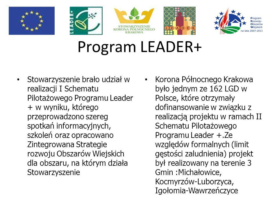 Program LEADER+