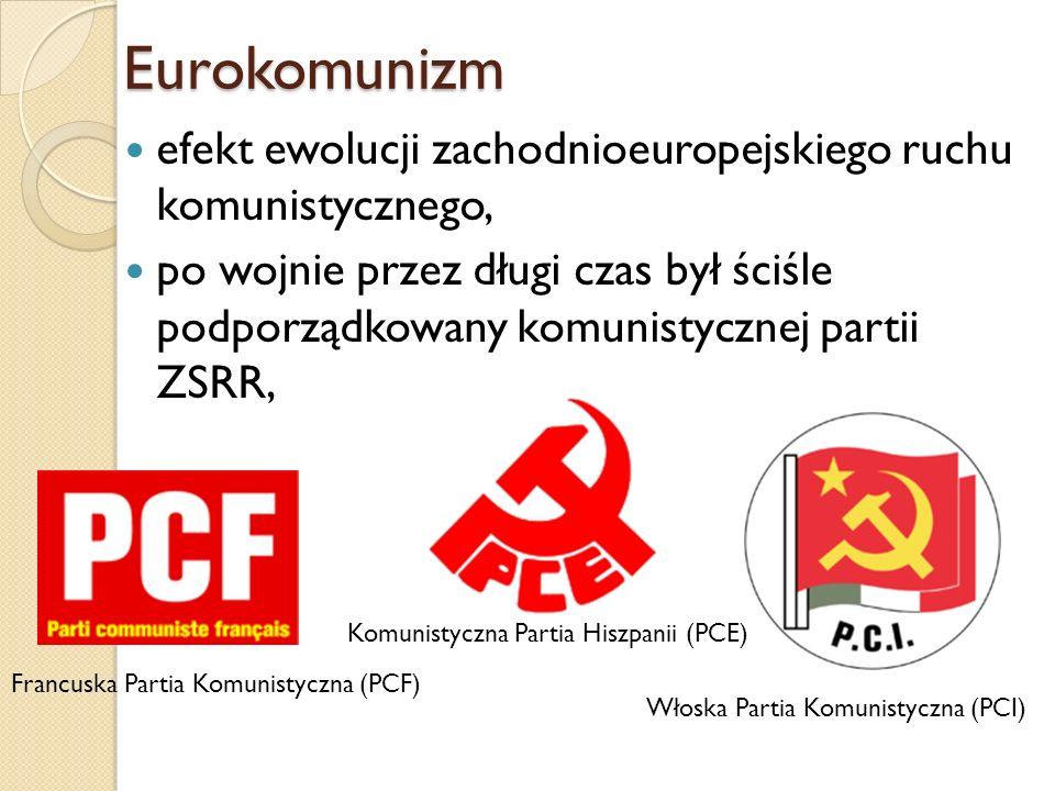 Eurokomunizm efekt ewolucji zachodnioeuropejskiego ruchu komunistycznego,