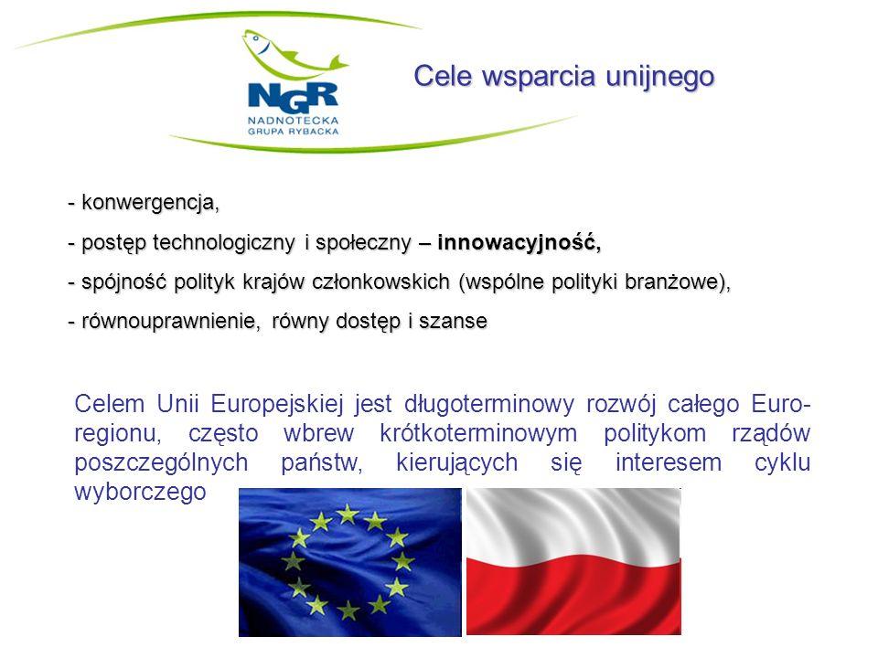 Cele wsparcia unijnego