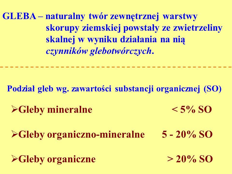Gleby mineralne < 5% SO Gleby organiczno-mineralne 5 - 20% SO