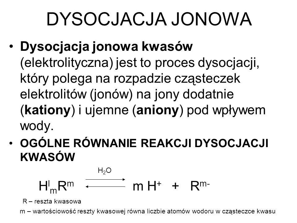 DYSOCJACJA JONOWA