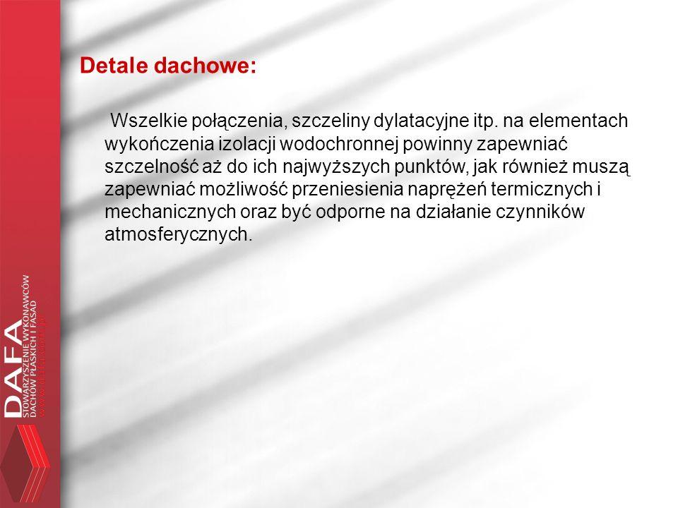 Detale dachowe: