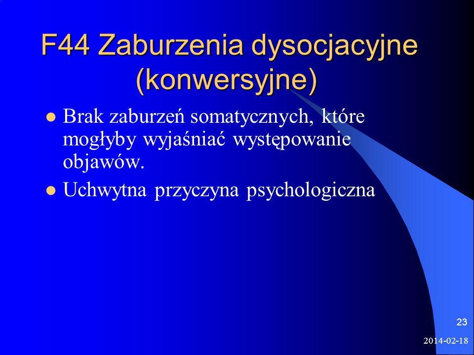 F44 Zaburzenia dysocjacyjne (konwersyjne)