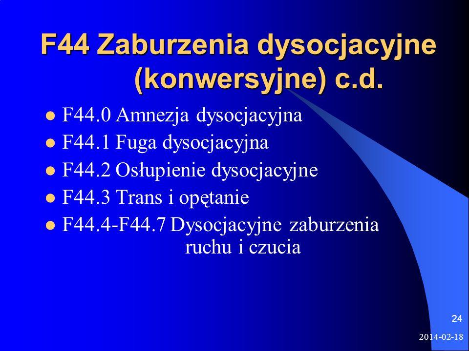 F44 Zaburzenia dysocjacyjne (konwersyjne) c.d.