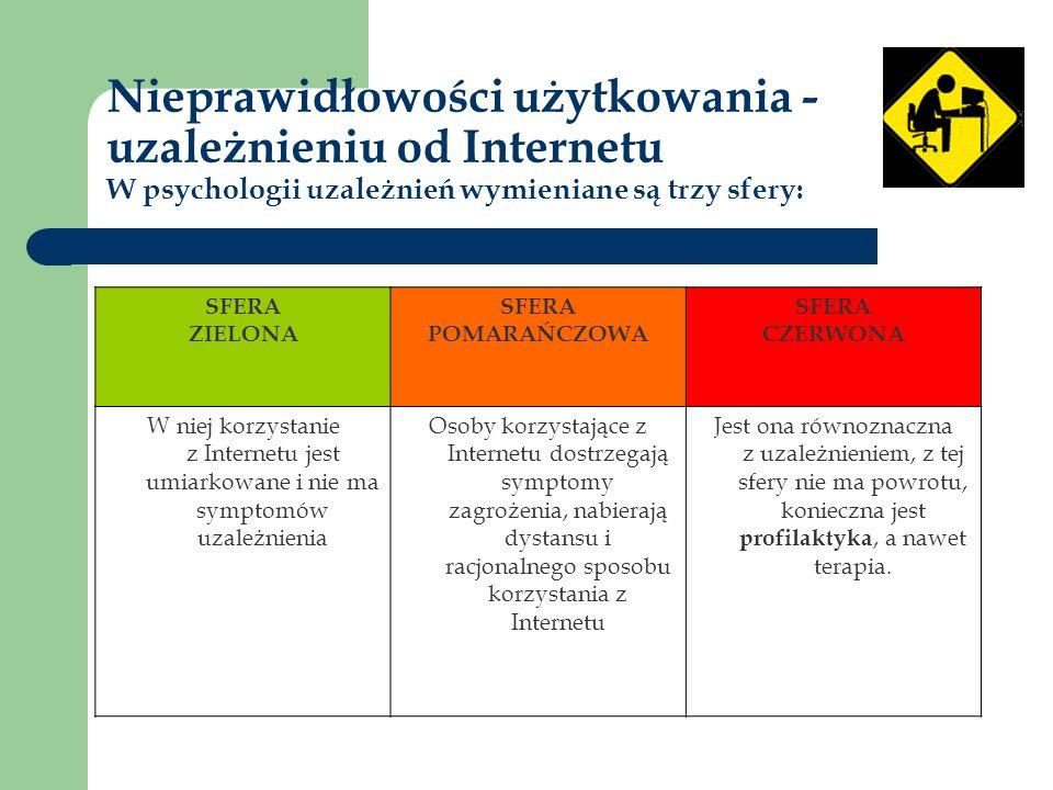 Nieprawidłowości użytkowania - uzależnieniu od Internetu W psychologii uzależnień wymieniane są trzy sfery: