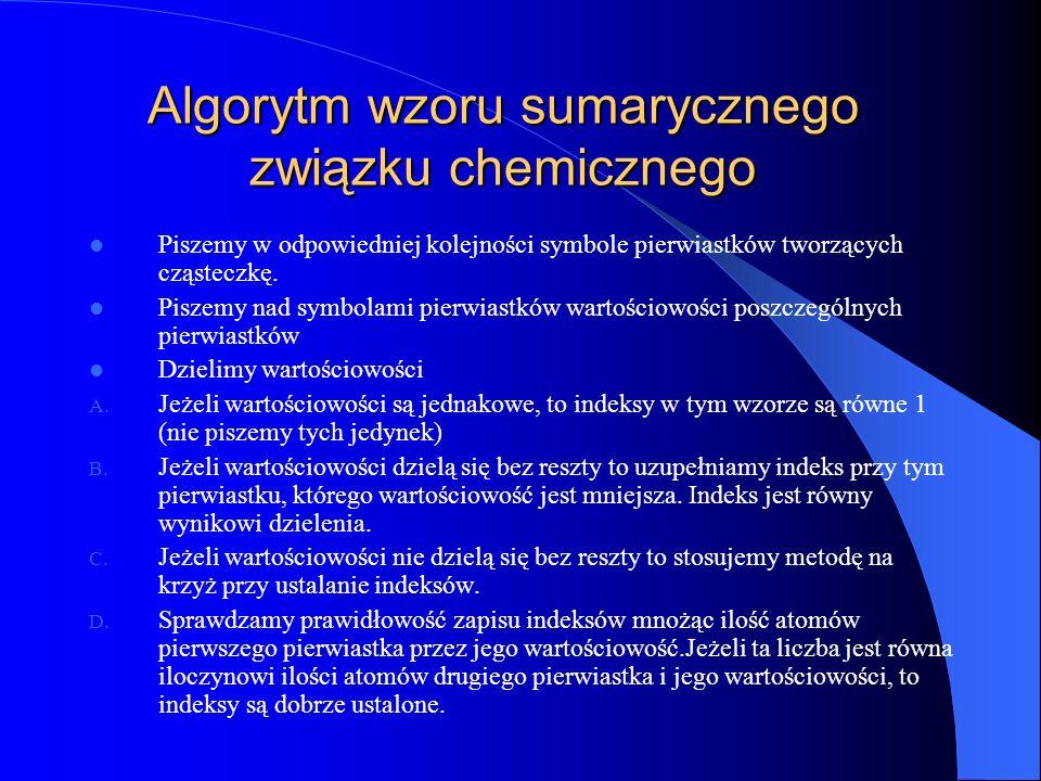 Algorytm wzoru sumarycznego związku chemicznego
