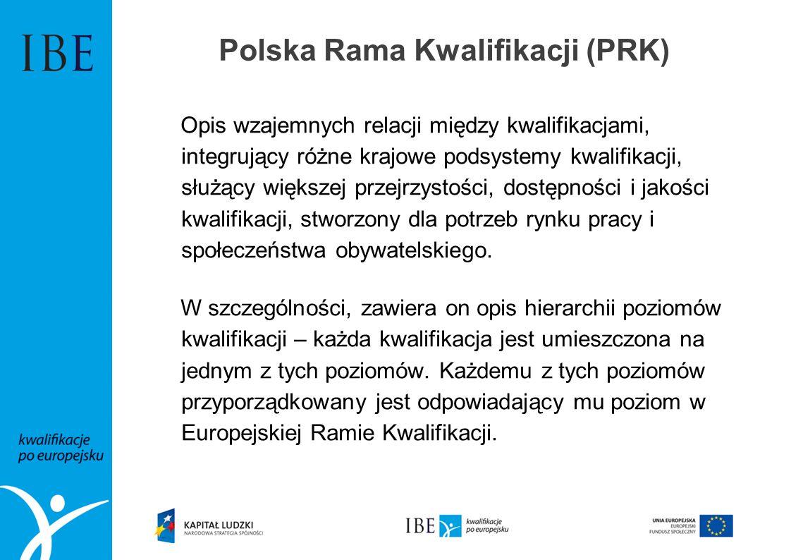 Polska Rama Kwalifikacji (PRK)