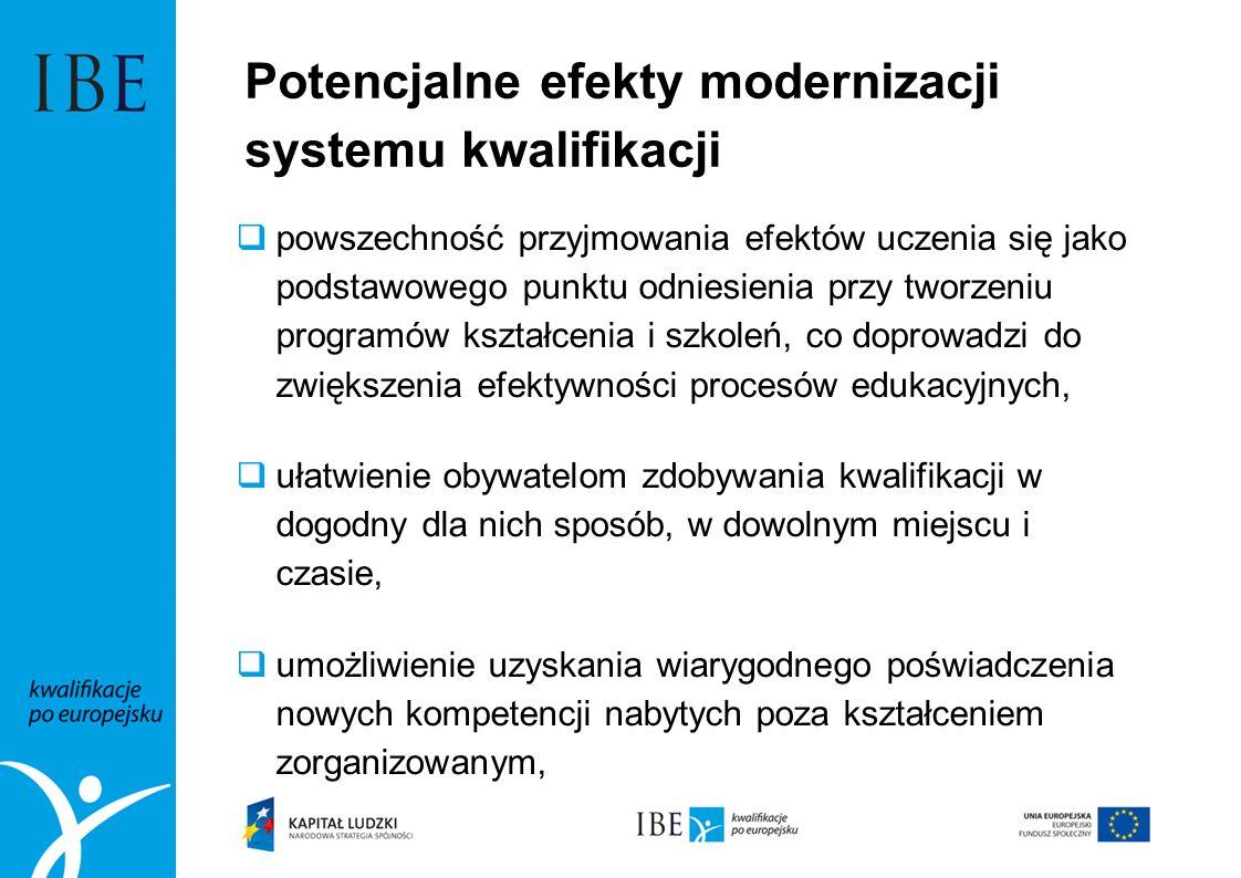 Potencjalne efekty modernizacji systemu kwalifikacji