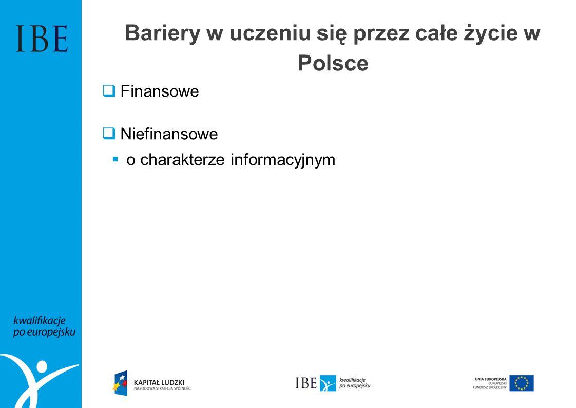 Bariery w uczeniu się przez całe życie w Polsce