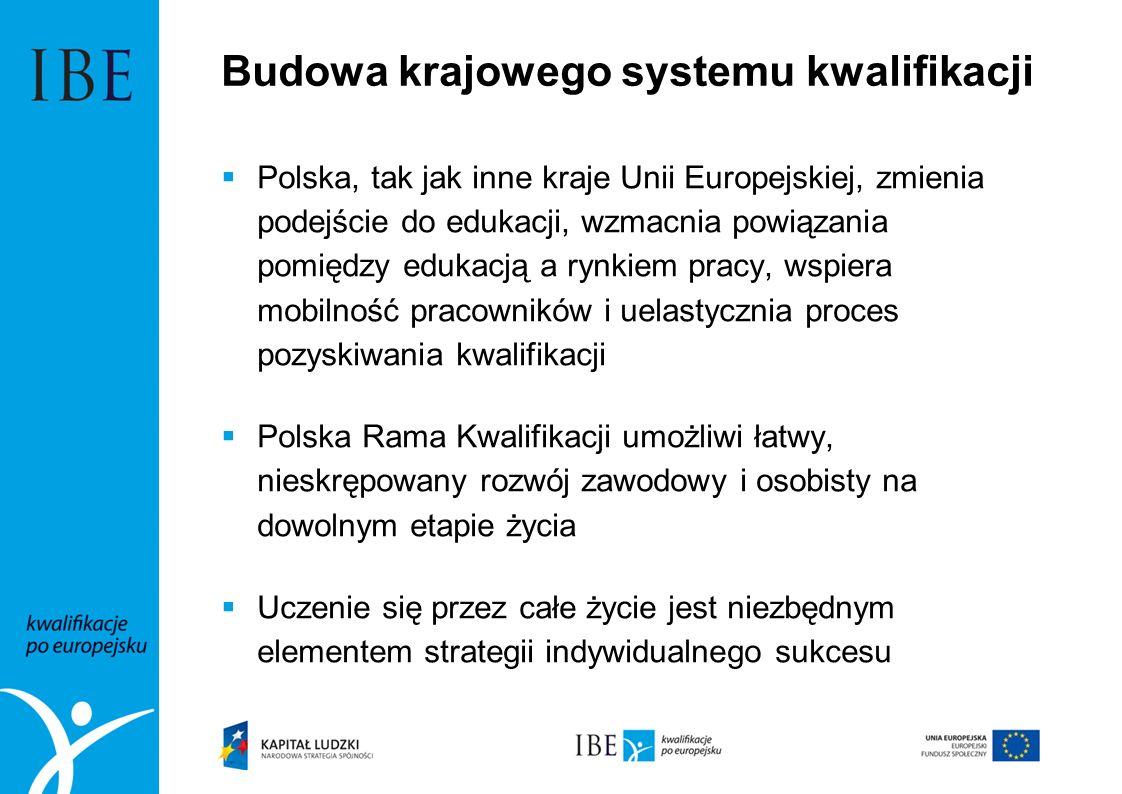 Budowa krajowego systemu kwalifikacji