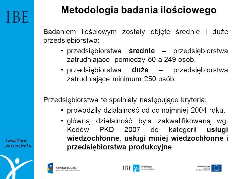 Metodologia badania ilościowego