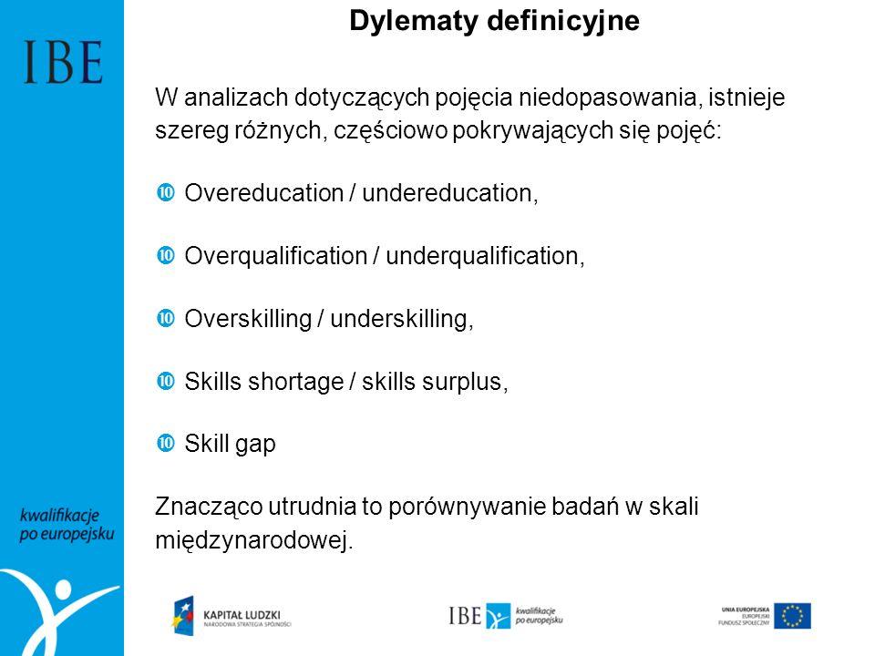 Dylematy definicyjne W analizach dotyczących pojęcia niedopasowania, istnieje szereg różnych, częściowo pokrywających się pojęć: