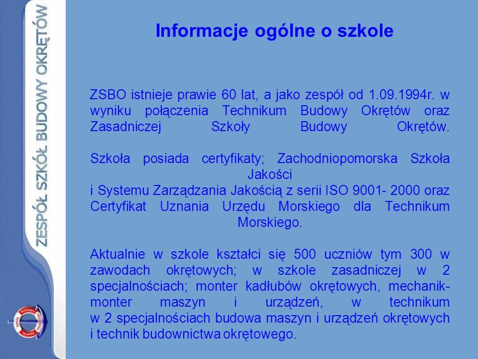 Informacje ogólne o szkole