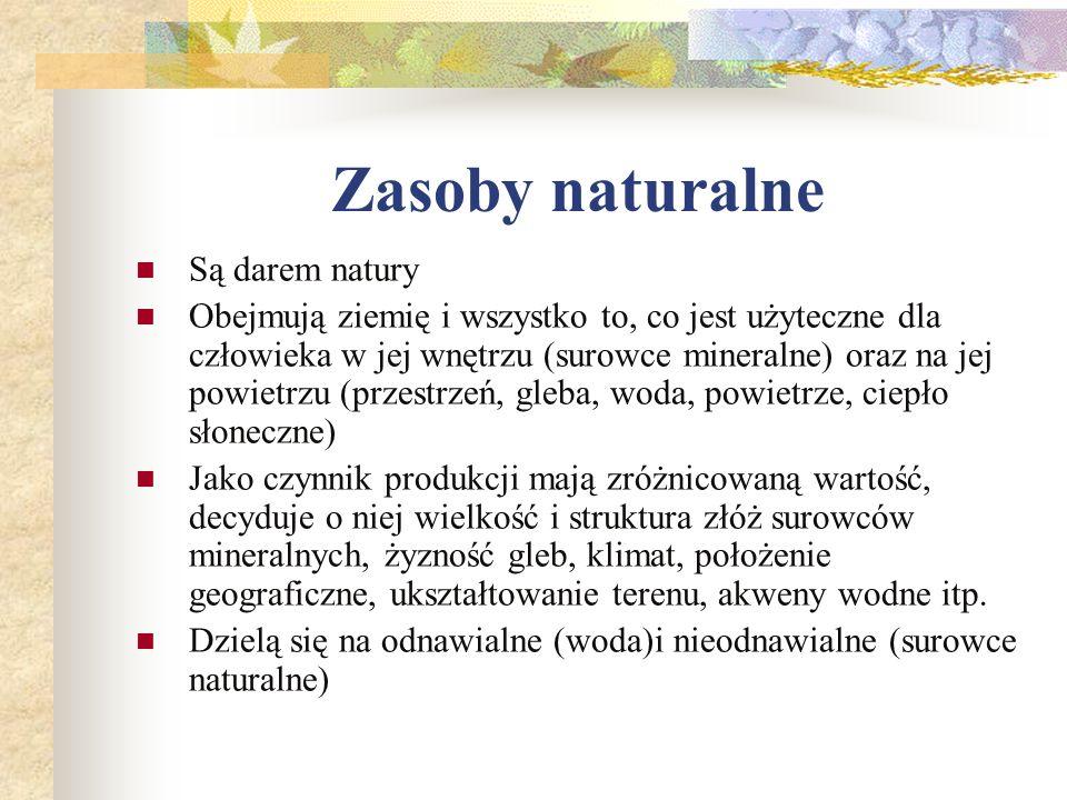 Zasoby naturalne Są darem natury