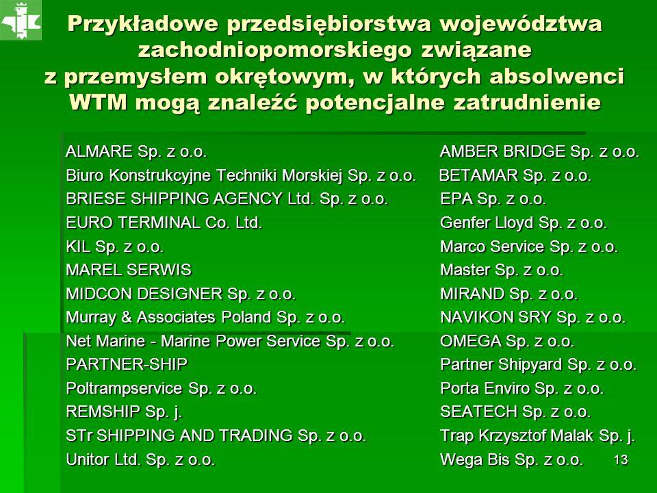 Przykładowe przedsiębiorstwa województwa zachodniopomorskiego związane z przemysłem okrętowym, w których absolwenci WTM mogą znaleźć potencjalne zatrudnienie