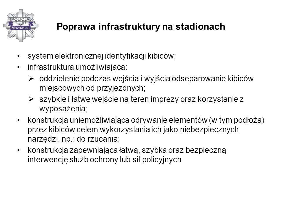 Poprawa infrastruktury na stadionach