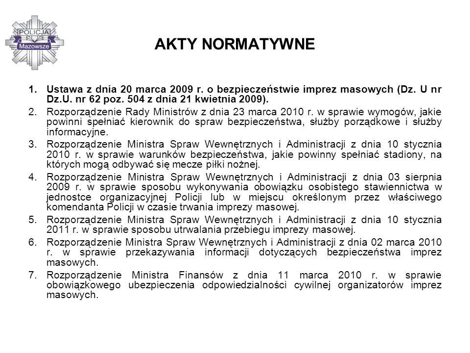 AKTY NORMATYWNEUstawa z dnia 20 marca 2009 r. o bezpieczeństwie imprez masowych (Dz. U nr Dz.U. nr 62 poz. 504 z dnia 21 kwietnia 2009).