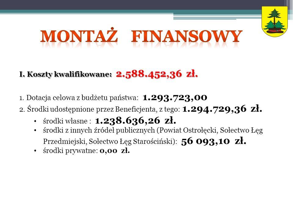 Montaż finansowy I. Koszty kwalifikowane: 2.588.452,36 zł.