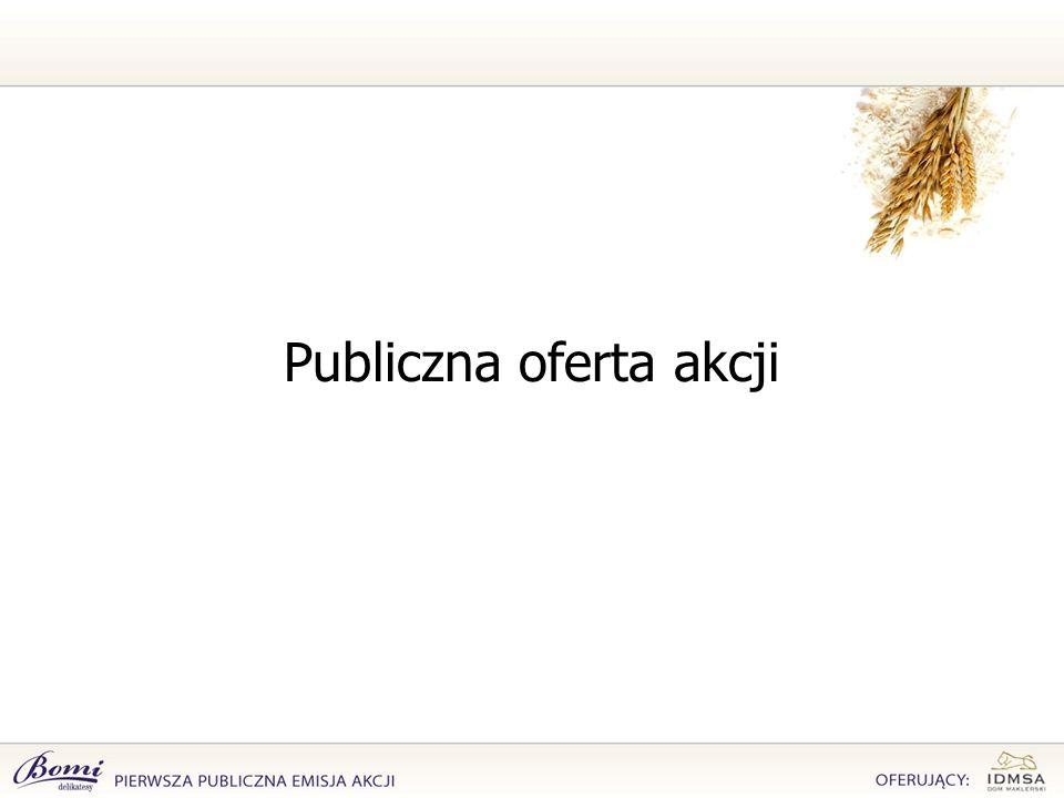 Publiczna oferta akcji